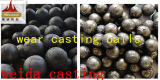 High/Medium/Low Chrome Forged Grinding Media Ball for Mining Machinery